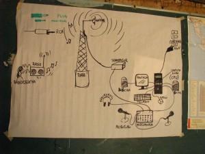 sistema-radio-oaxaca-300x225