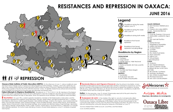 map-blockades-barricades-repression-oaxaca-2016